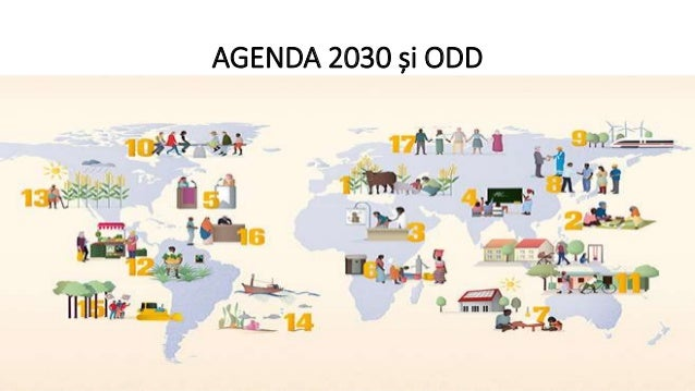 AGENDA 2030 și ODD