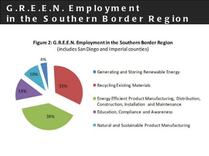 G R E E N Employment In The Southern Border Region
