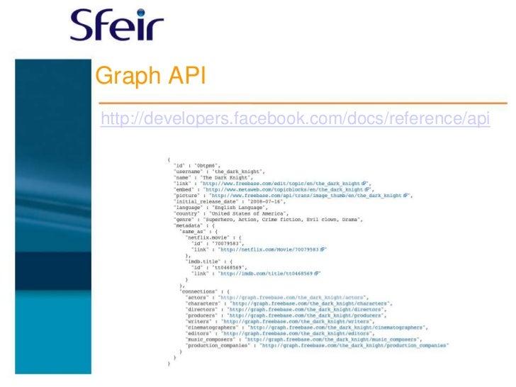 Graph APIhttp://developers.facebook.com/docs/reference/api