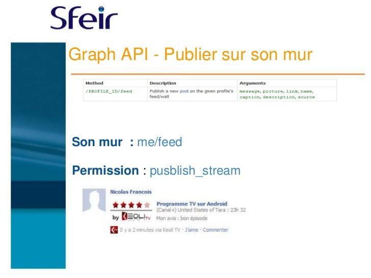 Graph API - Publier sur son murSon mur : me/feedPermission : pusblish_stream