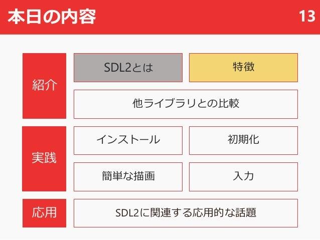 本日の内容 13 SDL2とは 他ライブラリとの比較 SDL2に関連する応用的な話題 初期化 入力 紹介 実践 応用 インストール 簡単な描画 特徴
