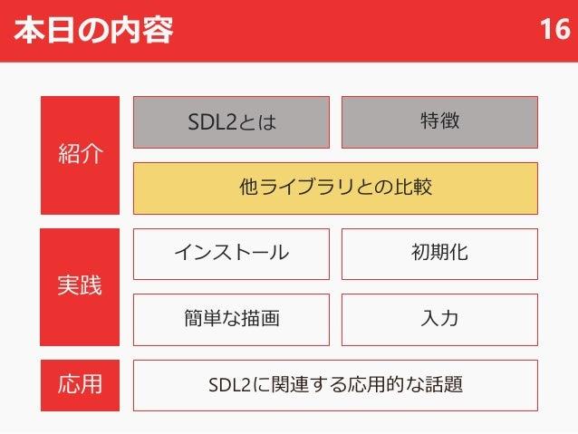 本日の内容 16 SDL2とは 他ライブラリとの比較 SDL2に関連する応用的な話題 初期化 入力 紹介 実践 応用 インストール 簡単な描画 特徴