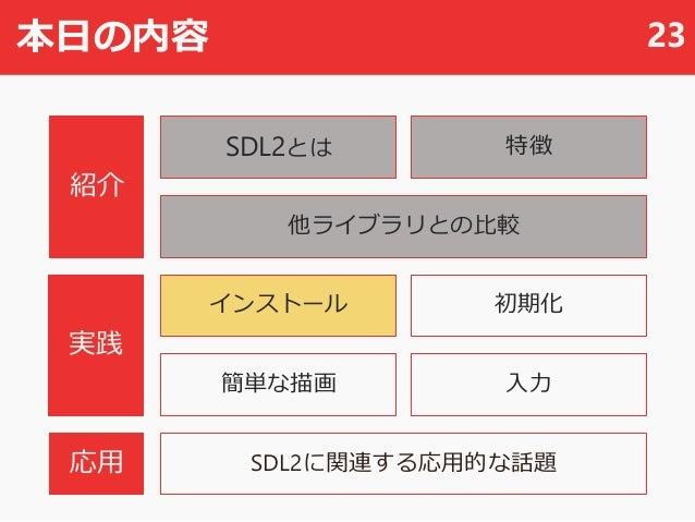 本日の内容 23 SDL2とは 他ライブラリとの比較 SDL2に関連する応用的な話題 初期化 入力 紹介 実践 応用 インストール 簡単な描画 特徴