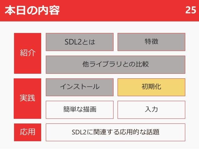 本日の内容 25 SDL2とは 他ライブラリとの比較 SDL2に関連する応用的な話題 初期化 入力 紹介 実践 応用 インストール 簡単な描画 特徴