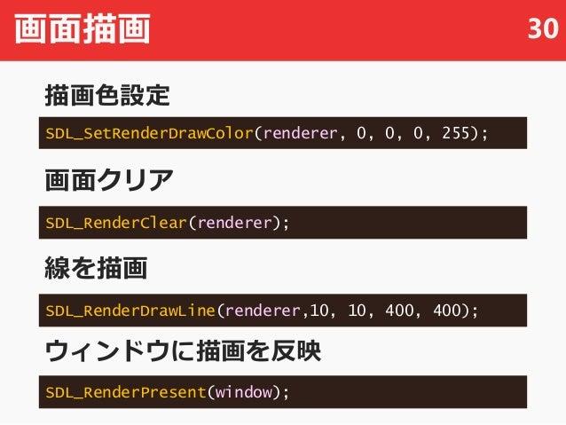 画面描画 30 SDL_SetRenderDrawColor(renderer, 0, 0, 0, 255); SDL_RenderDrawLine(renderer,10, 10, 400, 400); SDL_RenderPresent(w...