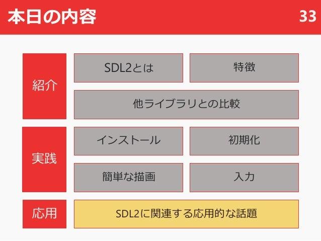 本日の内容 33 SDL2とは 他ライブラリとの比較 SDL2に関連する応用的な話題 初期化 入力 紹介 実践 応用 インストール 簡単な描画 特徴