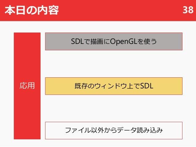 本日の内容 38 SDLで描画にOpenGLを使う ファイル以外からデータ読み込み 応用 既存のウィンドウ上でSDL
