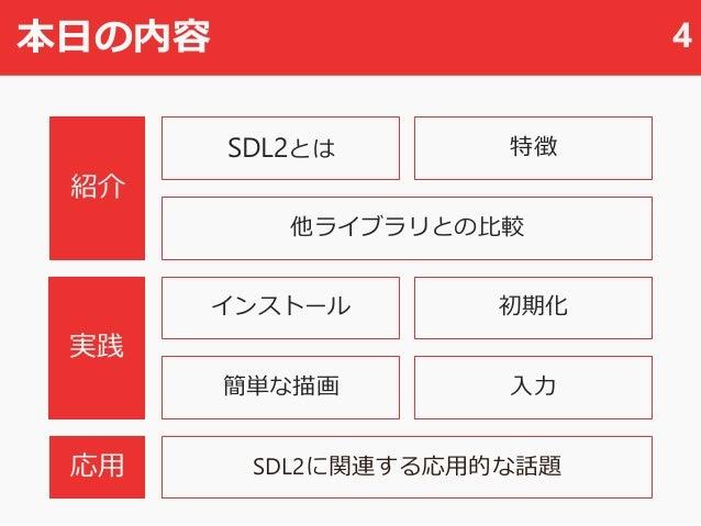 本日の内容 4 SDL2とは 他ライブラリとの比較 SDL2に関連する応用的な話題 初期化 入力 紹介 実践 応用 インストール 簡単な描画 特徴