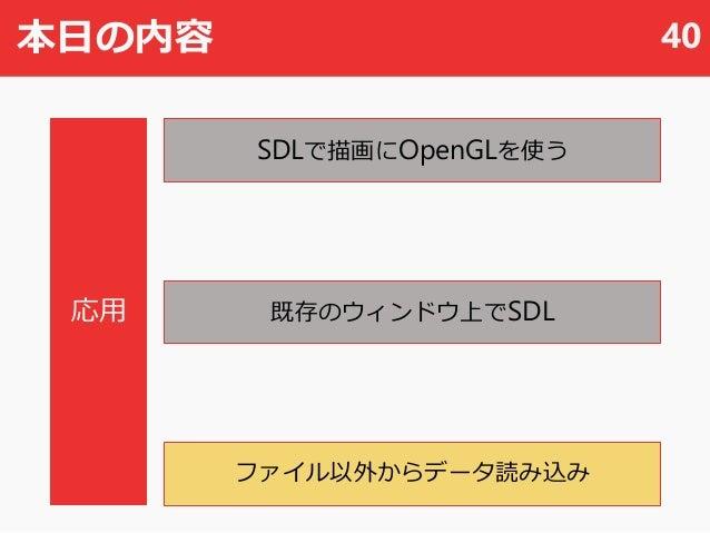 本日の内容 40 SDLで描画にOpenGLを使う ファイル以外からデータ読み込み 応用 既存のウィンドウ上でSDL