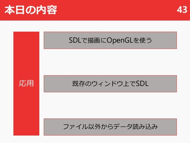 本日の内容 43 SDLで描画にOpenGLを使う ファイル以外からデータ読み込み 応用 既存のウィンドウ上でSDL