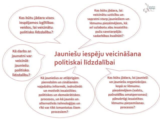 Vilis Br verisū vilis.bruveris@ljp.lv 26132223 Vair k par struktur to dialogu:ā ē www.ljp.lv dialogs@ljp.lv