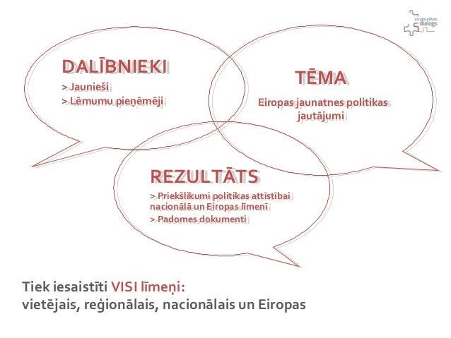 Youth empowerment for political participation Jauniešu iespējU VEICINĀŠANA politiskai līdzdalībai