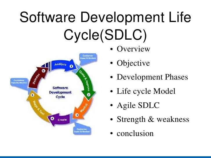 seven phases of sdlc Sdlc overview - learn software software development life cycle the following figure is a graphical representation of the various stages of a typical sdlc.