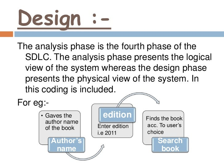 activities in the design phase of sdlc Full guide to software development life cycle (sdlc) and it's process and phases: requirements gathering/analysis, design, coding, and testing.