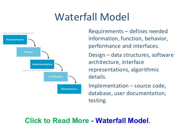 Sdlc models for What is waterfall methodology