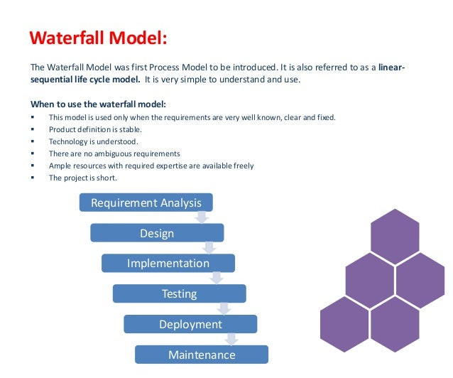 project waterfall model This article describes the essential steps of software development life cycle (sdlc) by the example of the waterfall model for different types of projects.