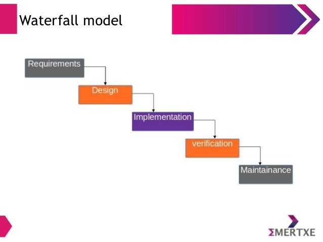 System development life cycle sdlc part ii for System development life cycle waterfall model