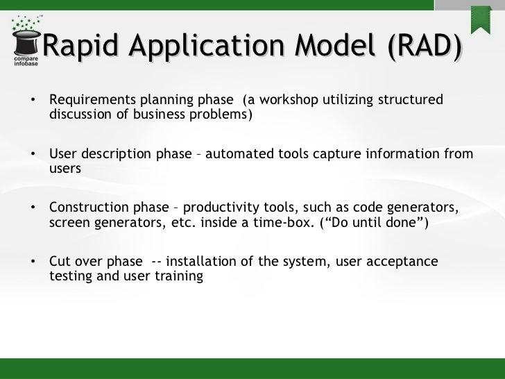 Powerpoint bundle: project management models.