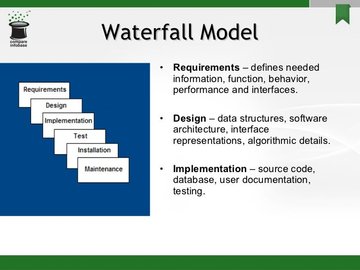 Software development life cycle sdlc waterfall ccuart Choice Image