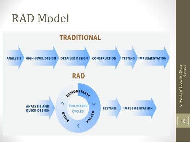prototype model in sdlc pdf