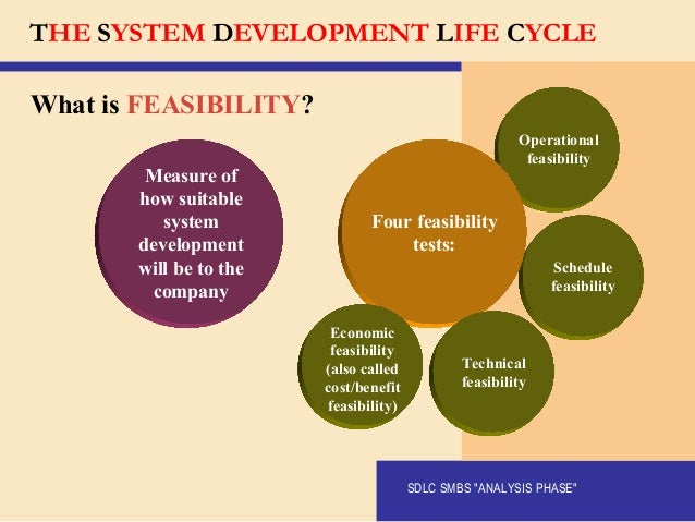 system development and life cycle for enrollment system What is systems development life cycle category: programming tags: systems development life cycle overview.