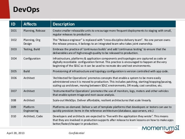 DevOpsApril 28, 2013 ConfidentialID Affects DescriptionDO1 Planning, Release Create smaller releasable units to encourage ...