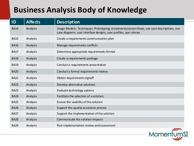 Business Analysis Body of KnowledgeID Affects DescriptionBA14 Analysis Usage Models:: Techniques: Prototyping, storyboards...