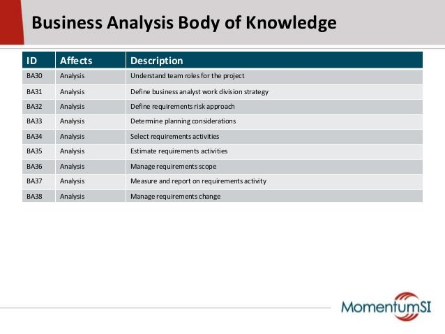 Business Analysis Body of KnowledgeID Affects DescriptionBA30 Analysis Understand team roles for the projectBA31 Analysis ...