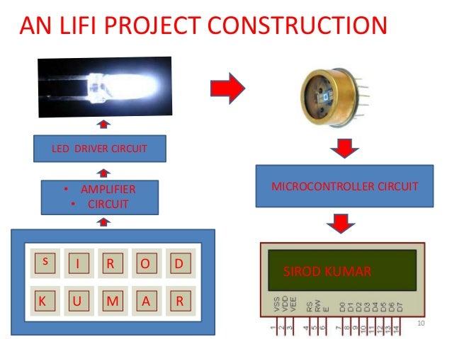 Lifi Technology Light Feadility Animated Presentation