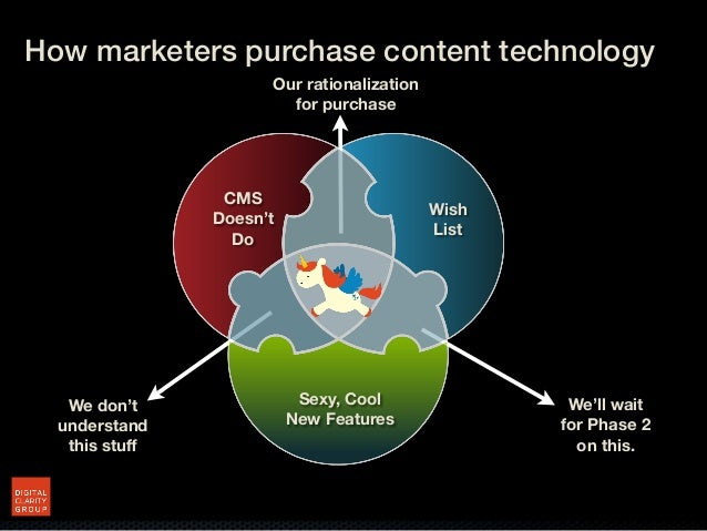 CMO's depend solely on marketingresearch and competitivebenchmarketing.