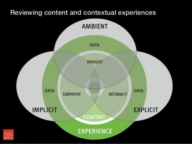 IMPLICIT CONTEXT: Infer from behaviorCONTENT NEEDS: Empathy