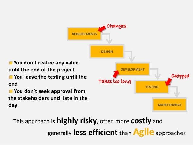 modern software development methodologies Agile software development is a set of methods and practices where solutions evolve through several methodologies began to gain increasing public.