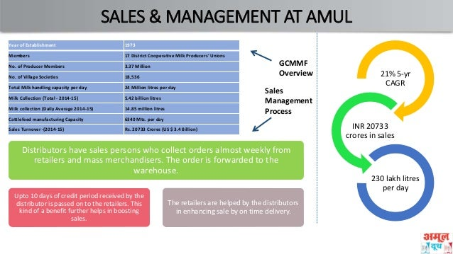 amul sales and distribution strategy Sales planning, logistics & distribution management,  the project was to design a suitable marketing strategy for the launch of consumer  area sales manager.