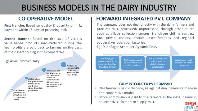 10 Dairy Facts the Industry Doesn't Want You to Know