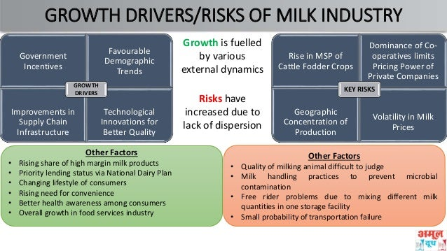 How Amul Turned India into the World's Largest Milk Producer – Sustainably