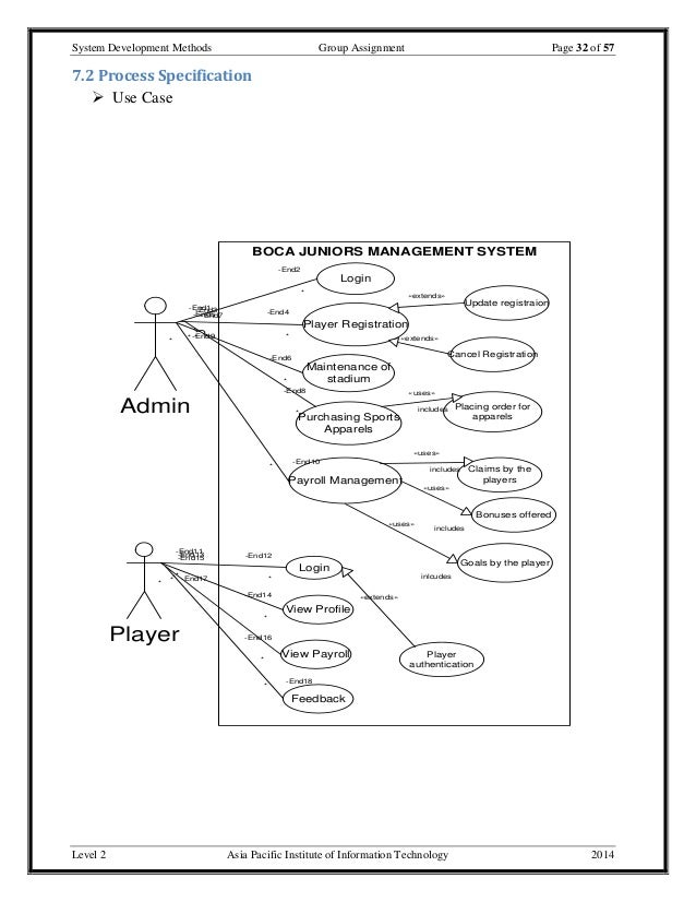 Object Diagram Football Team Online Schematic Diagram