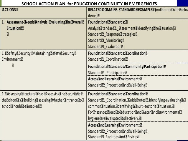 School Disaster Risk Reduction In Turkey 2012