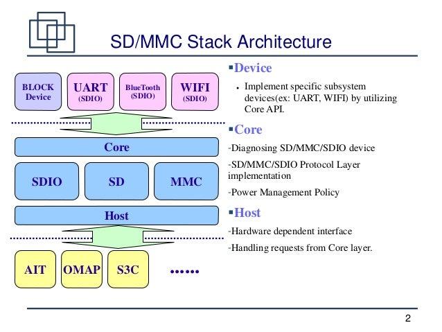 Linux SD/MMC Driver Stack  Slide 2