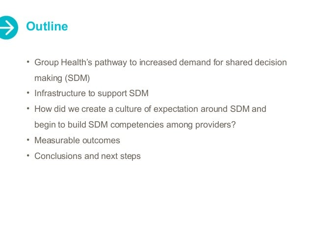 Implementing Patient Decision Aids for Increased Patient Engagement and Reduced Costs Slide 3