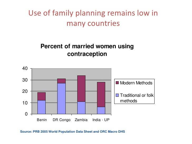 Bringing new people to family planning the broader impact for Family planning com