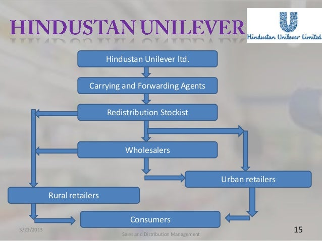 Hindustan Unilever ltd.                        Carrying and Forwarding Agents                              Redistribution ...