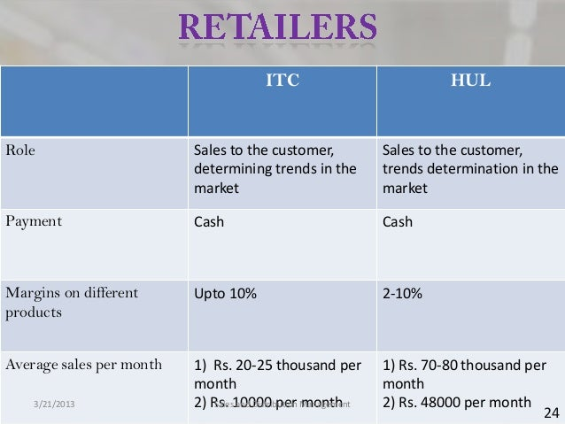 ITC                            HULRole                      Sales to the customer,            Sales to the customer,      ...