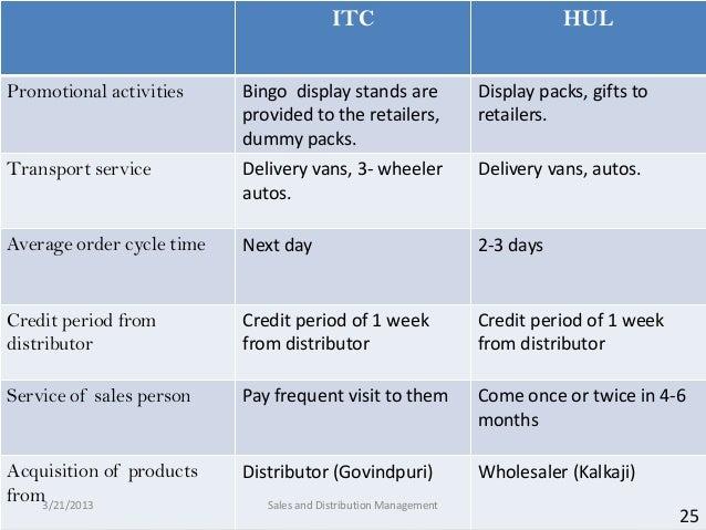ITC                                HULPromotional activities     Bingo display stands are               Display packs, gif...