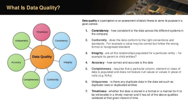 QPMT: Quality and Total Quality Management