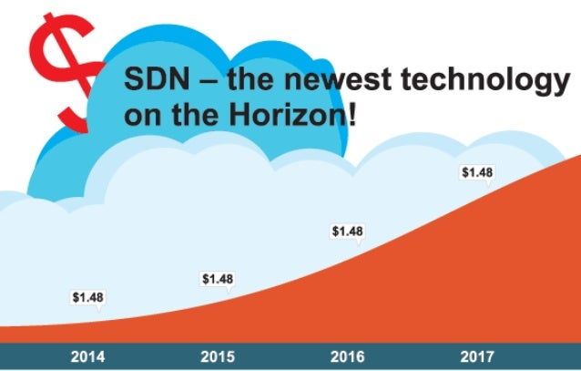 SDN - the newest technology on the Horizon