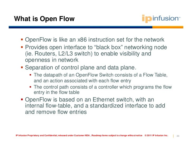 SDN, NFV and OpenFlow for Skeptics: 2. SDN Explained ...