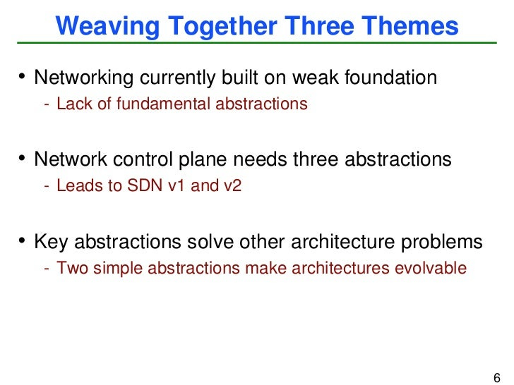 SDN Abstractions