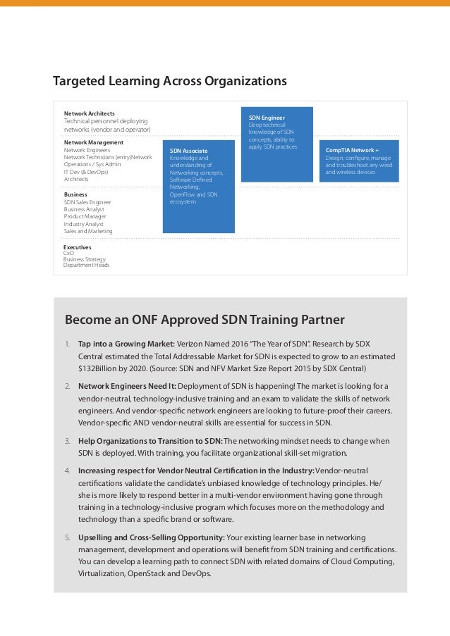 Sdn Certification The Next Job Requirement