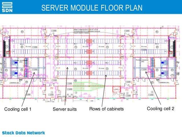Data center sdn for Data center floor plan