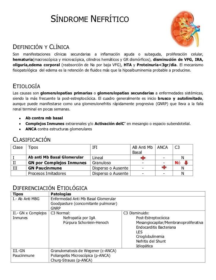 5657850-9398000Síndrome Nefrítico<br />Definición y Clínica<br />Son manifestaciones clínicas secundarias a inflamación ag...